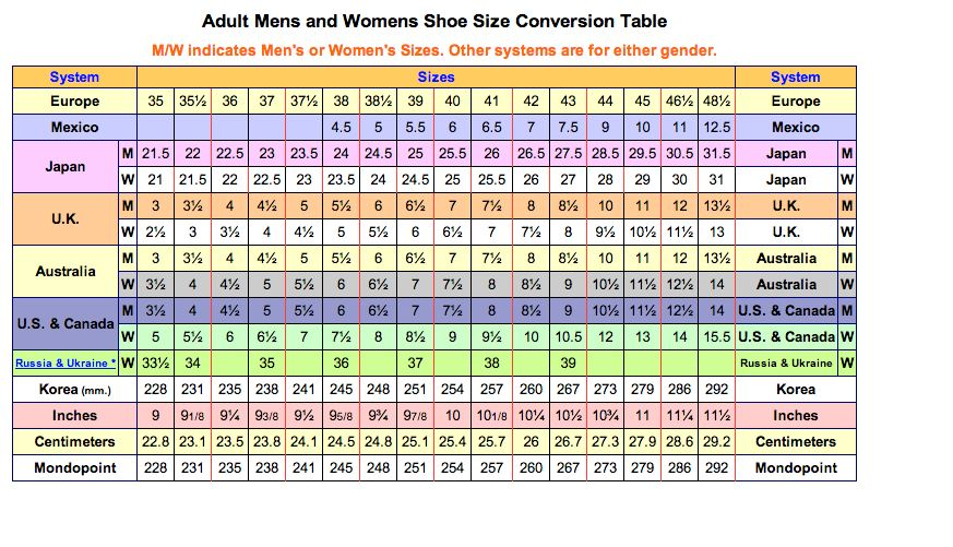 European Shoe Size Equals